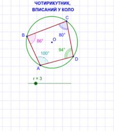 Геометрія 8. Читирикутники
