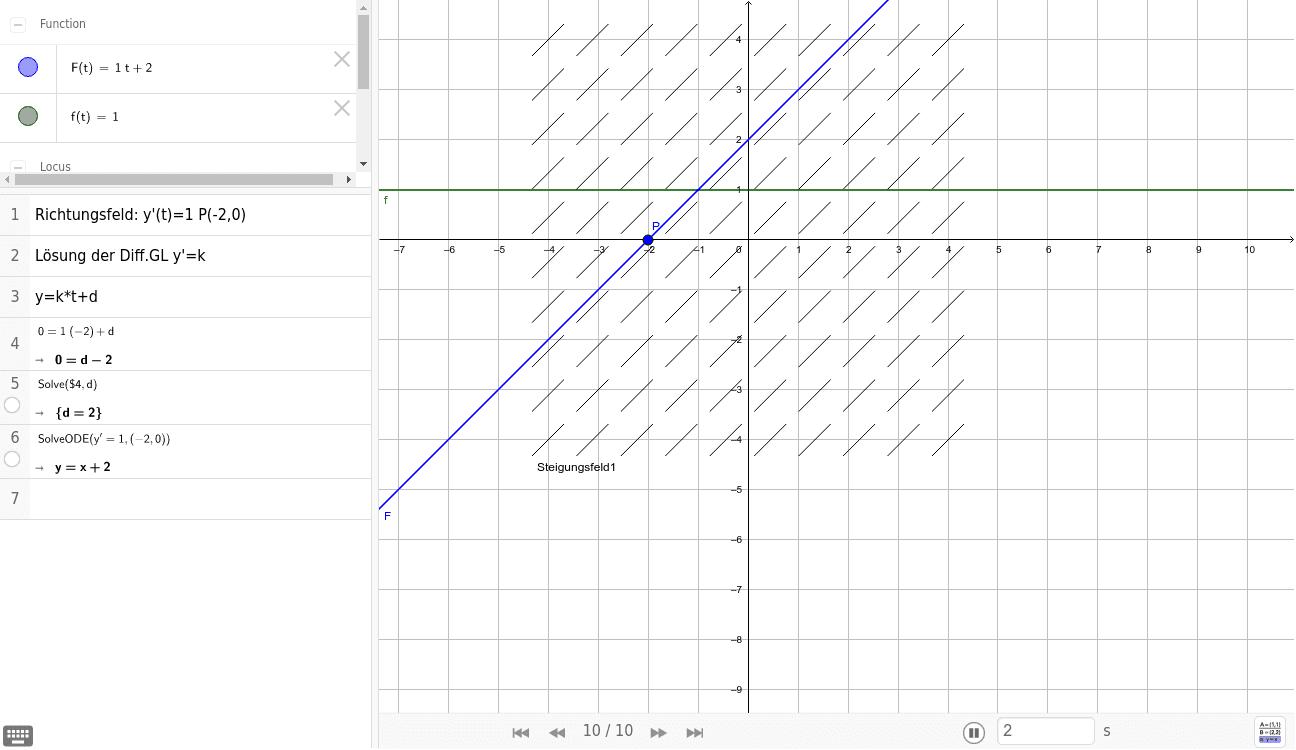 Bsp. 486 a: Kontinuierliches lineares Wachstum Drücke die Eingabetaste um die Aktivität zu starten