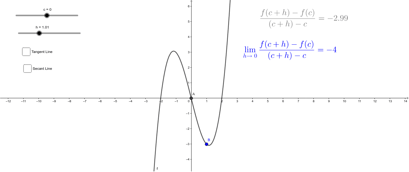 Slope of the Tangent Line Press Enter to start activity