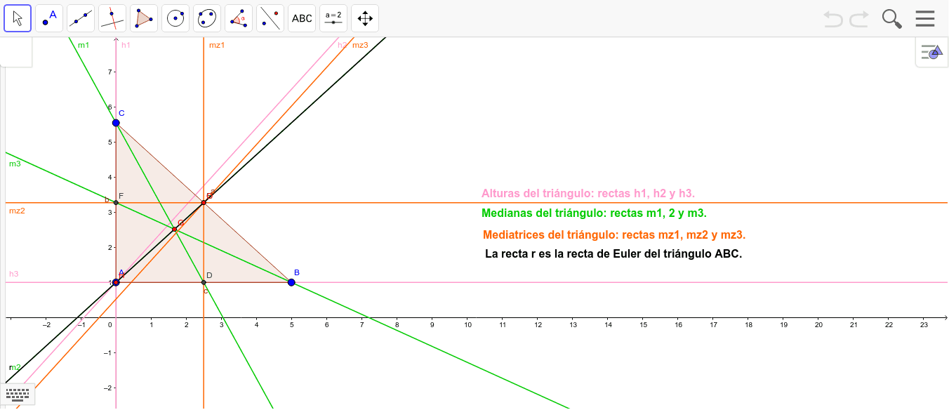 Con este recurso podemos ver como se construye la recta de Euler de un triángulo. Que es aquella que contiene al ortocentro, circuncentro y baricentro del triángulo. Presiona Intro para comenzar la actividad