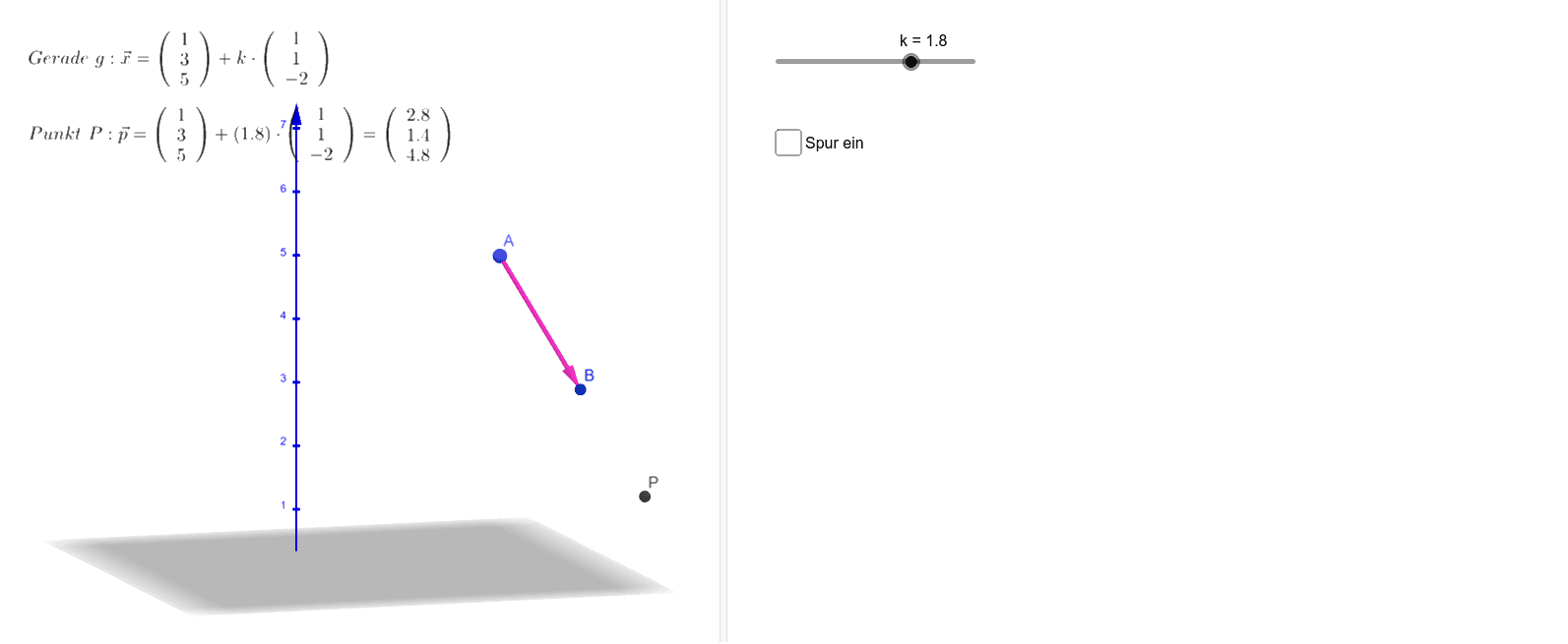 Parameterform einer Geraden Drücke die Eingabetaste um die Aktivität zu starten