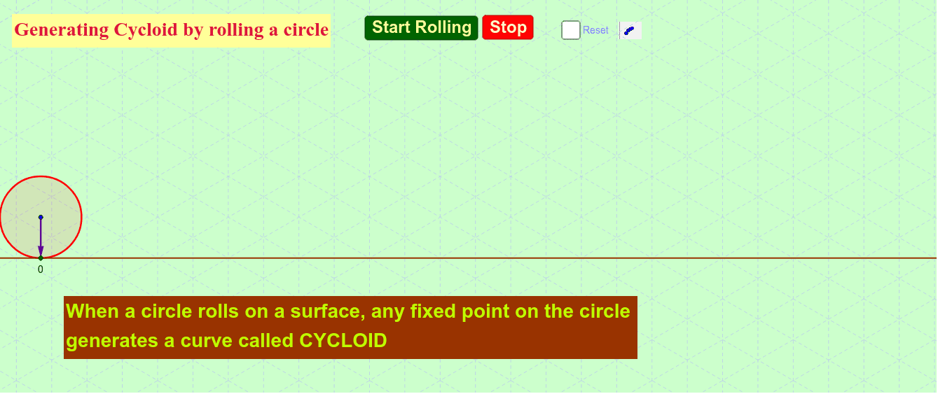 Locus of a Cycloid (Reviewed by Dr.G.Palani) Press Enter to start activity