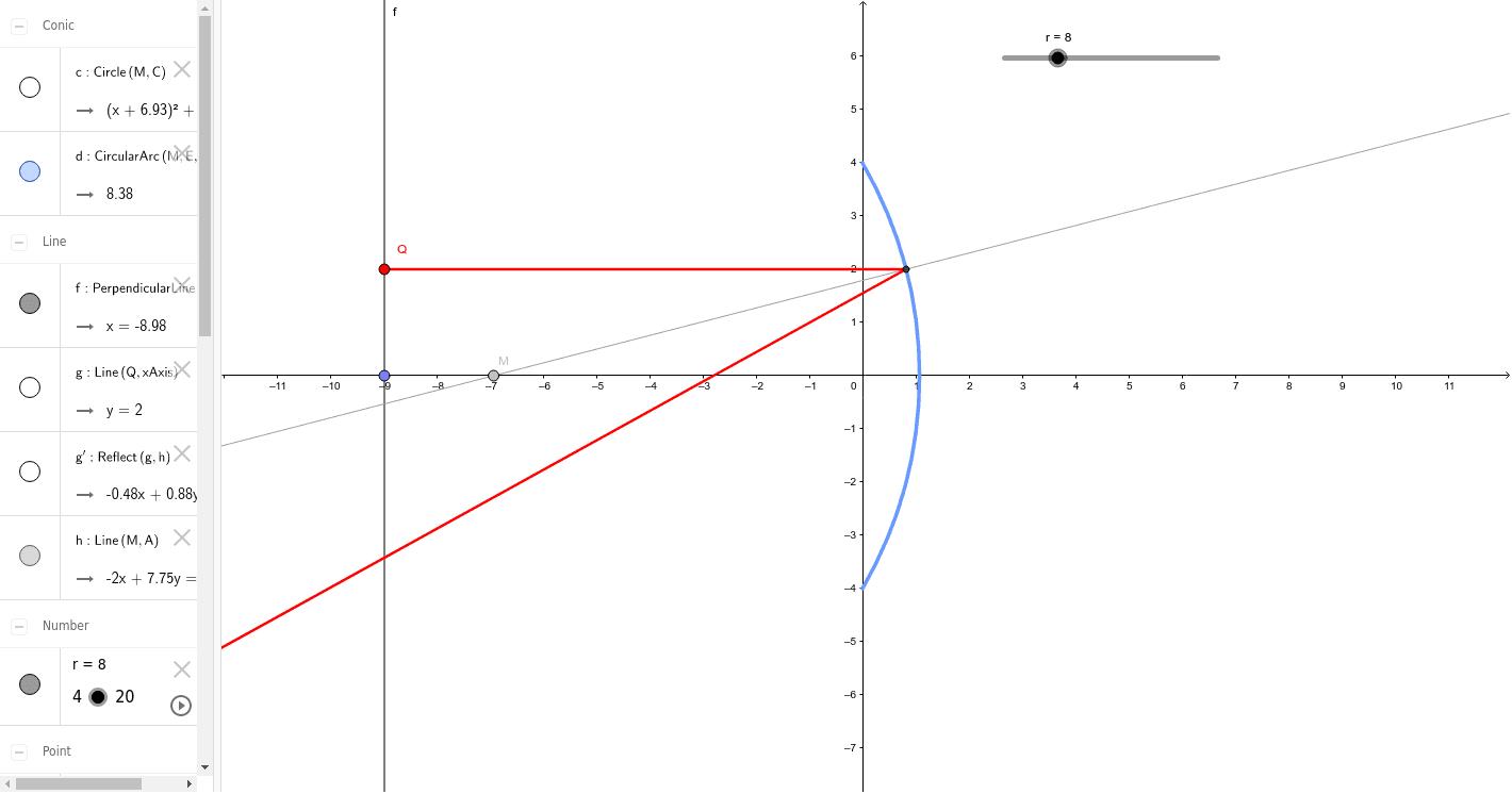 2-5-2 Parallelstrahl Drücke die Eingabetaste um die Aktivität zu starten