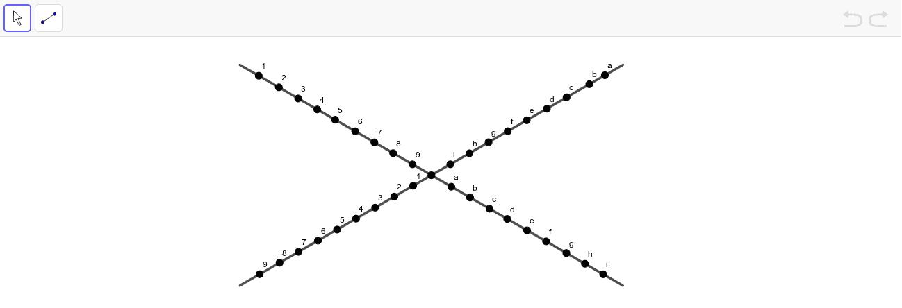 依連線規律,用直線把點連起來,製作出繡曲線圖案。(連線規律:1- 1、a-a……) 按 Enter 鍵開始活動