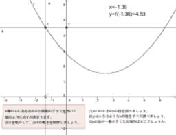 関数としての放物線