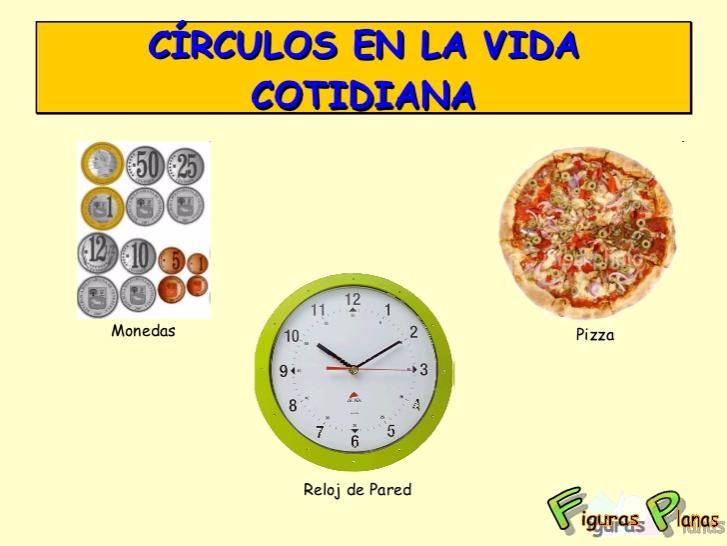 El reloj, una rueda, una pizza y una moneda son círculos