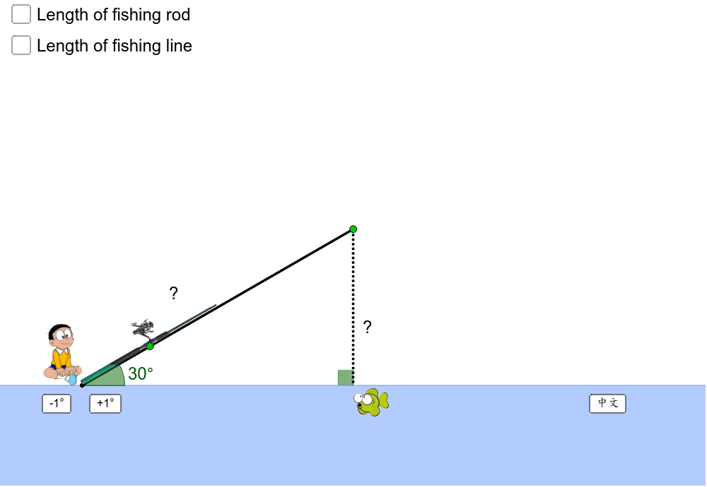 Drag the green points to change the lengths and angles.