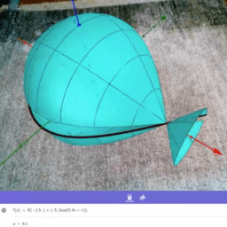 Rotating Function Graphs about the xAxis within GeoGebra AR