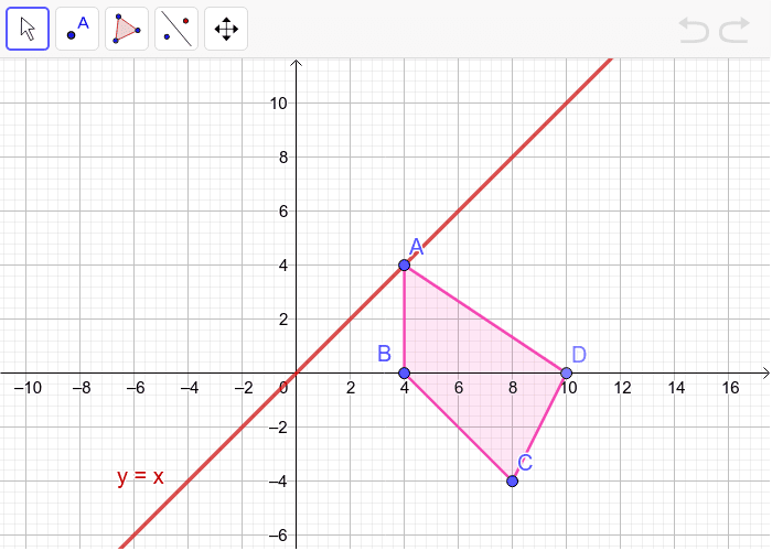Reflection about y=x line Press Enter to start activity