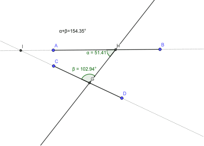 Since the lines are not parallel, the 2 indicated angles cannot be 180 Press Enter to start activity