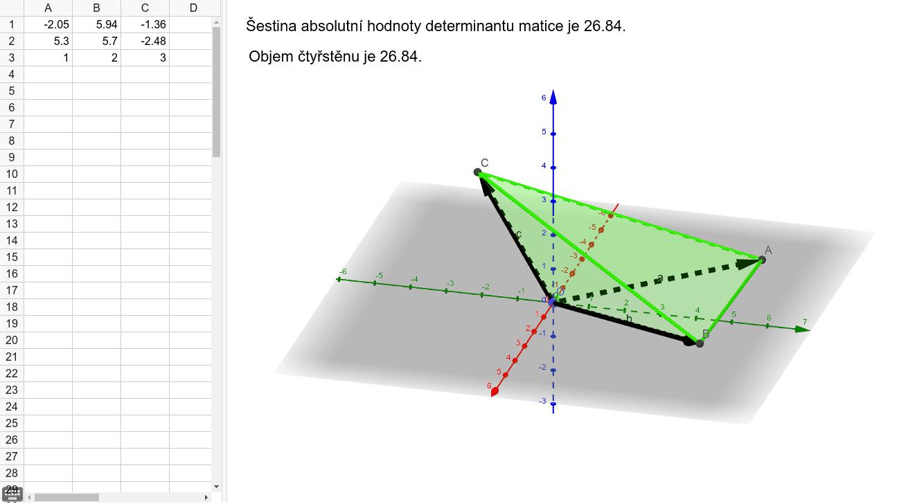 Objem čtyřstěnu a hodnota determinantu Zahajte aktivitu stisknutím klávesy Enter