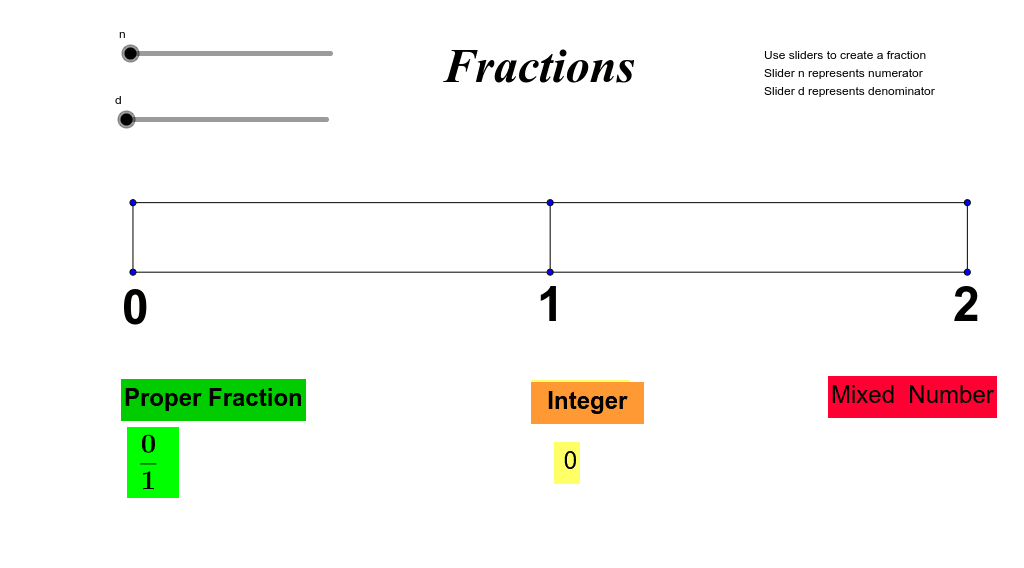 Converting fractions to decimals Press Enter to start activity