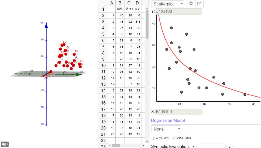 データが2つだと、右側の散布図と回帰モデルで調べられる。いろいろ試してみよう。3つだと空間になり、回帰直線は平面となる。 ワークシートを始めるにはEnter キーを押してください。
