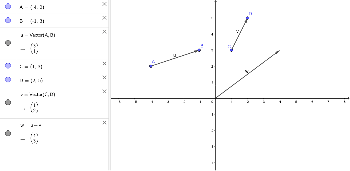 Move vectors u and v to show that w = u + v. Press Enter to start activity