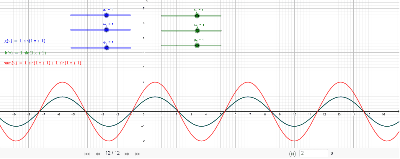 Observa la relación que guardan la amplitud. período y desplazamiento de las ondas con la función Presiona Intro para comenzar la actividad