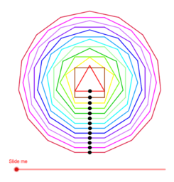 Dancing Points on Regular Polygons