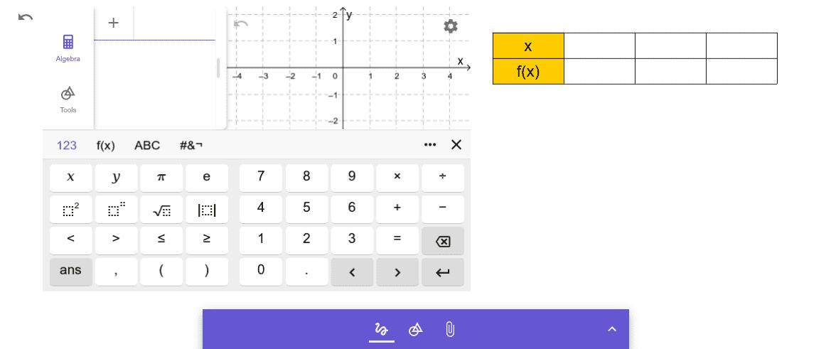 Stel het tekenschema op van de functie f(x)= -2x + 5  Klik op Enter om de activiteit te starten