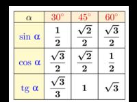 tablica vrijednosti.pdf