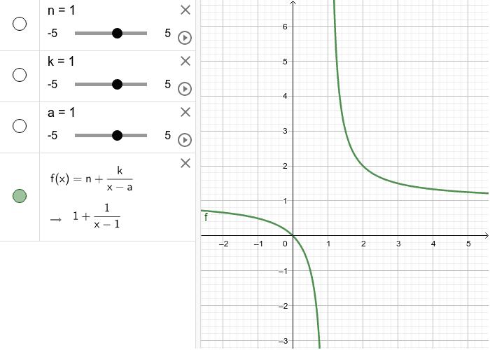Función de proporcionalidad no centrada Press Enter to start activity
