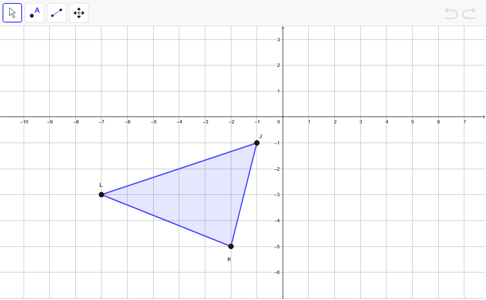 Perform the following transformation sequence. First reflect across the X-axis then rotate 90 degrees about the origin. Plot each stage of the sequence. Press Enter to start activity