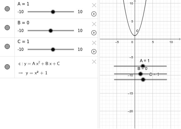 Parabolas con deslizadores Presiona Intro para comenzar la actividad