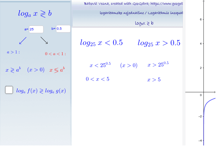 Rešavanje osnovnih logaritamskih nejednačina / Solving basic logarithmic inequalities. Press Enter to start activity