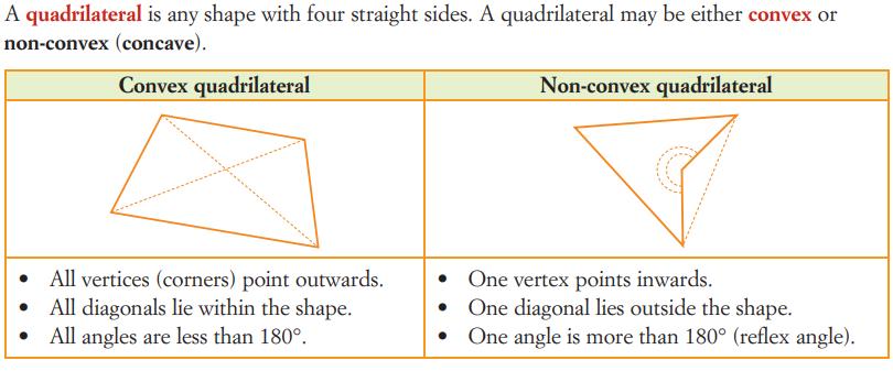 Convex vs Non-convex Quadrilaterals