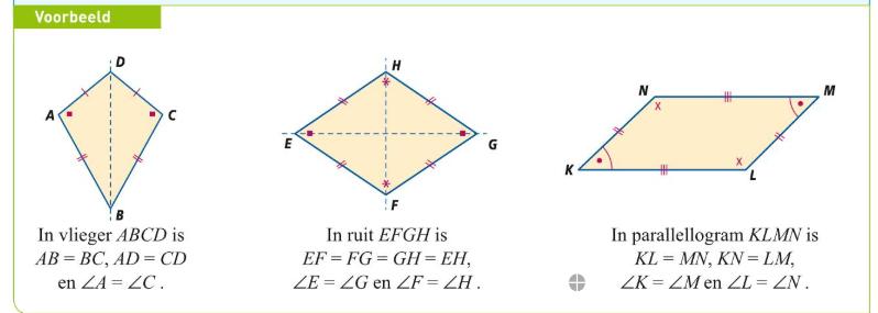 De eigenschappen van drie bijzondere vierhoeken! Let voor ook op welke hoeken even groot zijn, dit komt van pas!