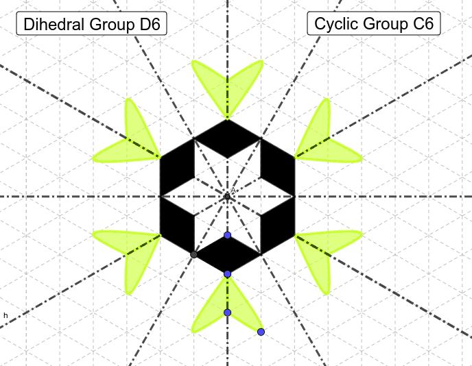 6-četná osa symetrie Zahajte aktivitu stisknutím klávesy Enter