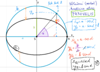 Stlačení (či roztažení) kružnice na elipsu.pdf