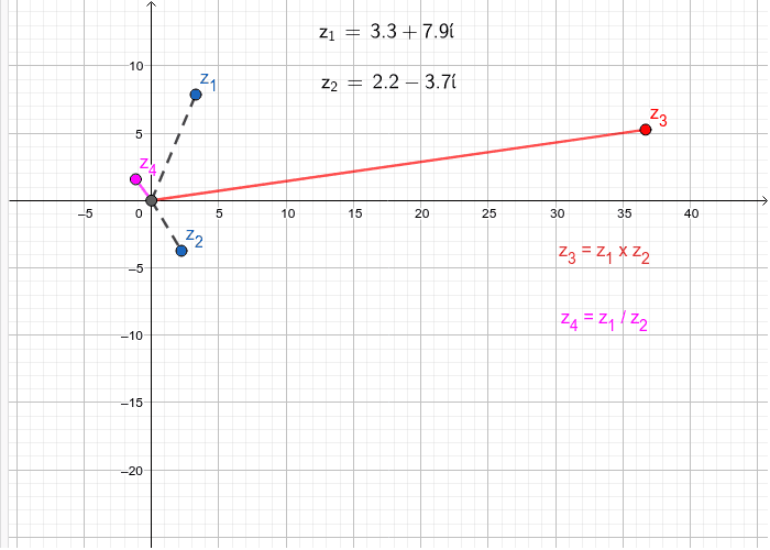 Complex Numbers - multiplication and division Press Enter to start activity