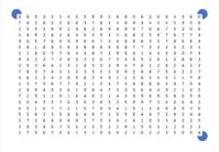 Lineare Funktion (Nullstellen)