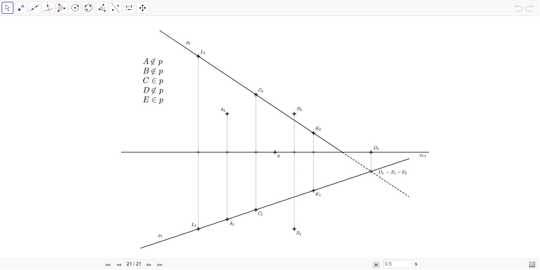 Zjistěte, zda body A=[-2,5; 3,5; 2], B=[1; 4; 2], C=[-1; 3; 3], D=[5; 1; 0] a E=[5; 1; -1] leží na přímce p=KL, kde K=[2; 2; 1], L=[-4; 4; 5]. Zahajte aktivitu stisknutím klávesy Enter