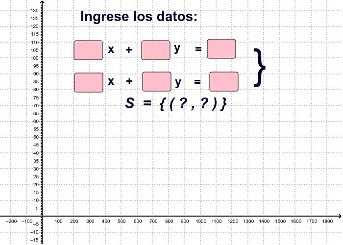 Corrobora tu resultado escribiendo el sistema de ecuaciones: Presiona Intro para comenzar la actividad