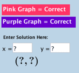 Solving Linear Systems by Graphing: Quiz (V2)