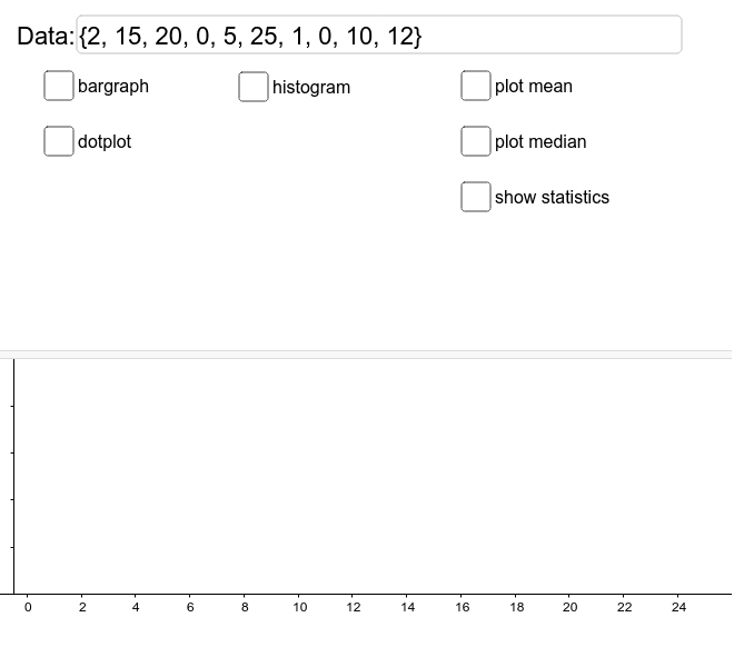 Delete the example data set and type your own, using the same format. Press Enter to start activity