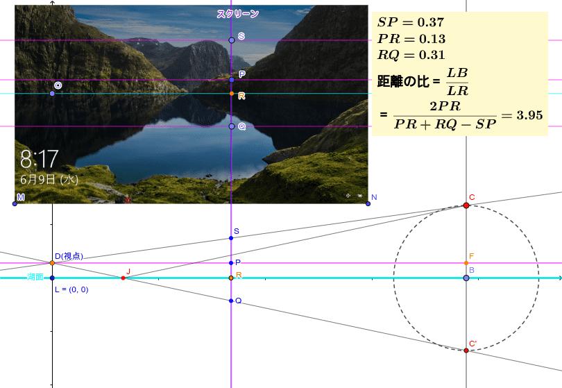 写真の湖面に映った山の高さの違いから距離の比を求める方法。向こうの山までの距離は、湖面の端までの距離の約4倍になっている。 写真を拡大することや、より遠方の山の距離も測ることができる。 ワークシートを始めるにはEnter キーを押してください。