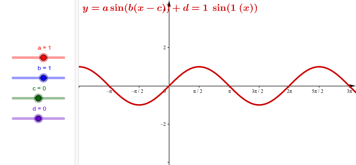 y=asin(b(x-c))+d의 그래프 활동을 시작하려면 엔터키를 누르세요.