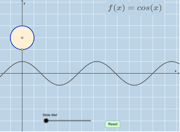 PARENT COSINE FUNCTION