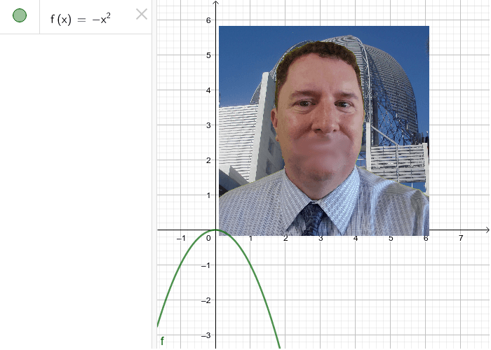 What's wrong Mr. C's? Reflect and translate the parabola so he's smiling. Press Enter to start activity