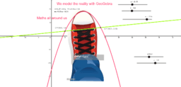 We model the reality with GeoGebra