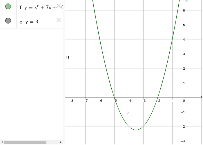 Solve the equation x^2 + 7x +10 =3 using the graphs below Press Enter to start activity