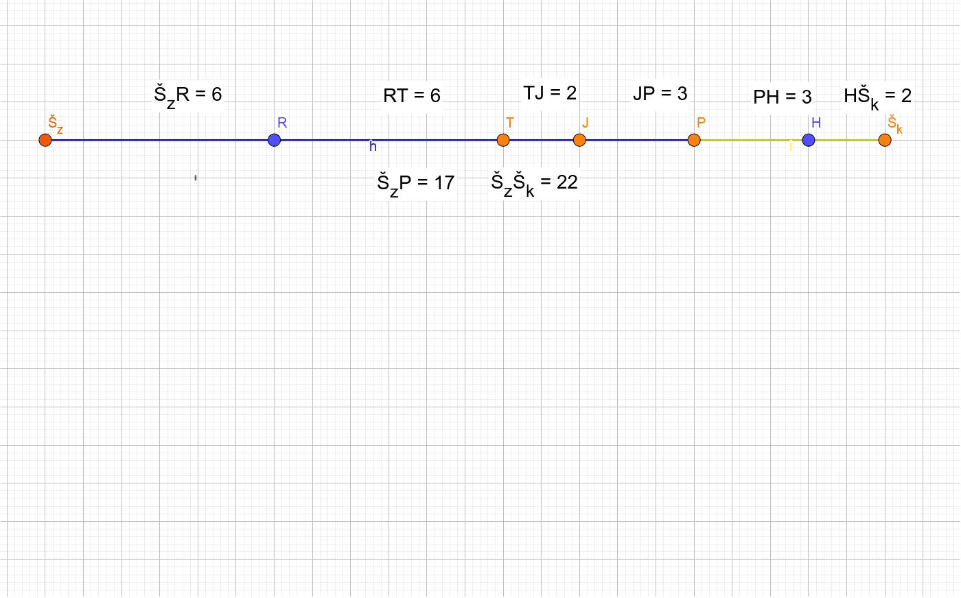 Model - hýb modrými bodmi a sleduj ako sa menia jednotlivé vzdialenosti... Koľko riešení má úloha? Press Enter to start activity