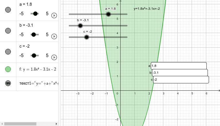 Графік квадратичної функції Натисніть Enter, щоб розпочати розробку