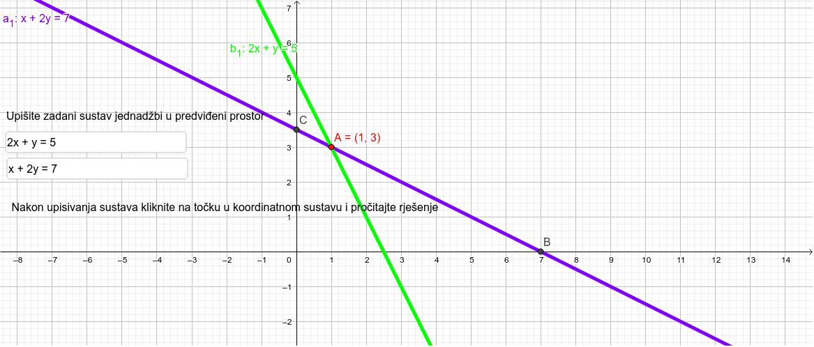 Grafičko određivanje rješenja sustava linearnih jednadžbi Pritisnite Enter kako bi započeli aktivnost