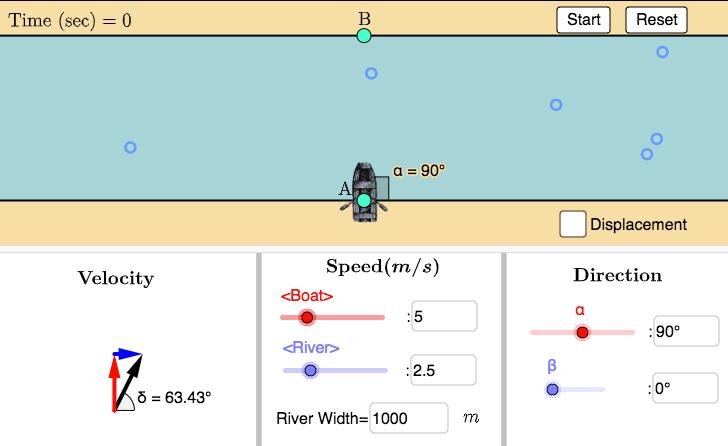Relative velocity: Boat problem
