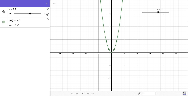 Parabola with vertex at the Origin   Press Enter to start activity