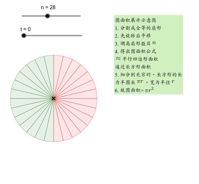 圆面积展开图--教学材料 按 Enter 开始活动
