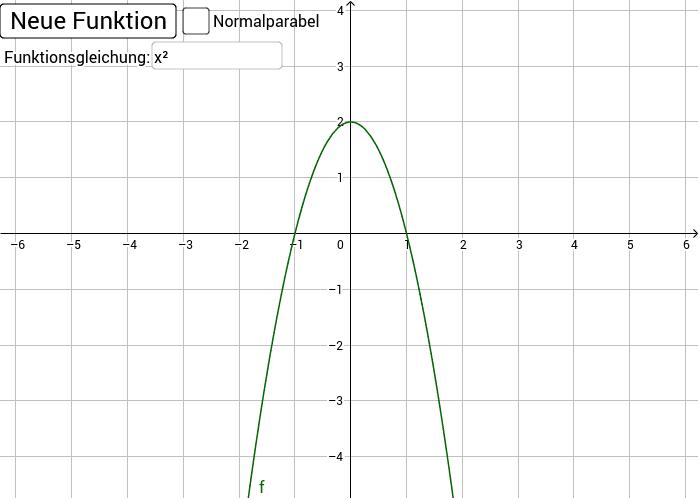 Finde die Funktionsgleichung der grünen Parabel und gebe sie in das Eingabefeld ein.  Drücke die Eingabetaste um die Aktivität zu starten