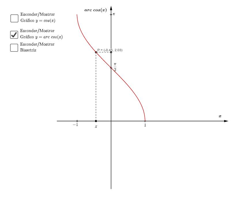 Comparação dos gráficos Press Enter to start activity